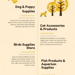 PetstoreNMore – Best Pet Supplies Store Dogs, Cats, Birds and more